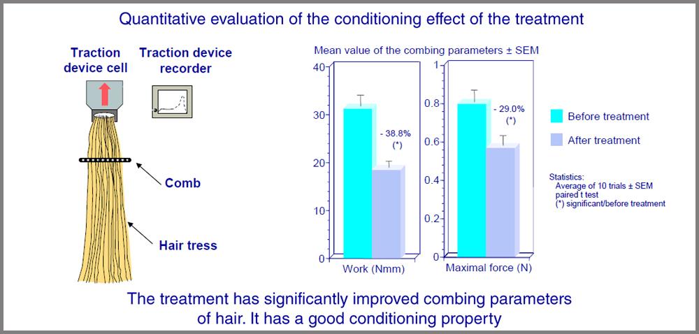 conditioning effect.jpg