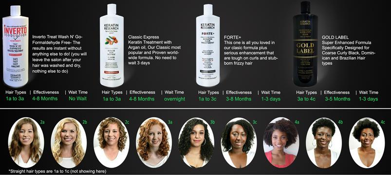 hair-types-chart